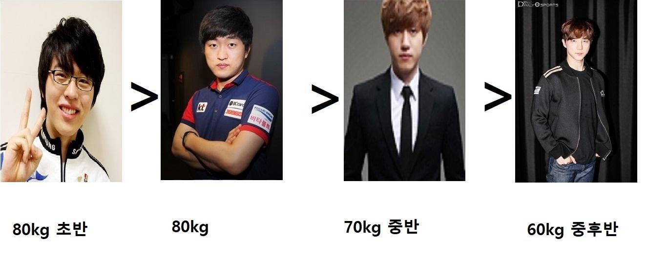 6. 몸무게.jpg